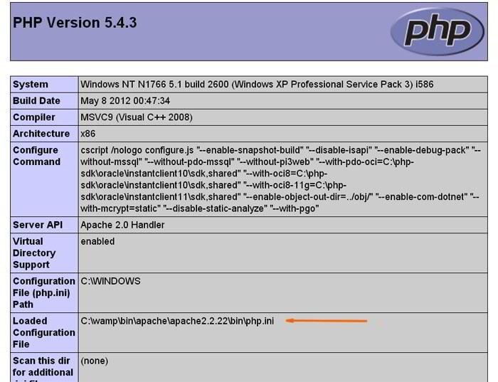WordPress php.ini Dosyası Nerede